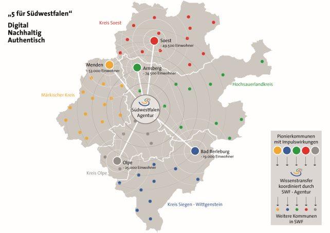 Arnsberg, Bad Berleburg, Menden, Olpe und Soest sollen beispielhaft Smart-City-Strategien entwickeln und umsetzen. Grafik: Südwestfalen Agentur